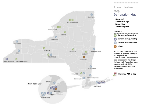Ny Energy Highway Generation Map
