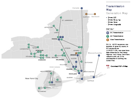 NY Energy Highway Transmission